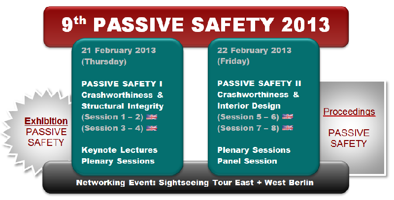 DOWNLOAD passive-safety.pdf